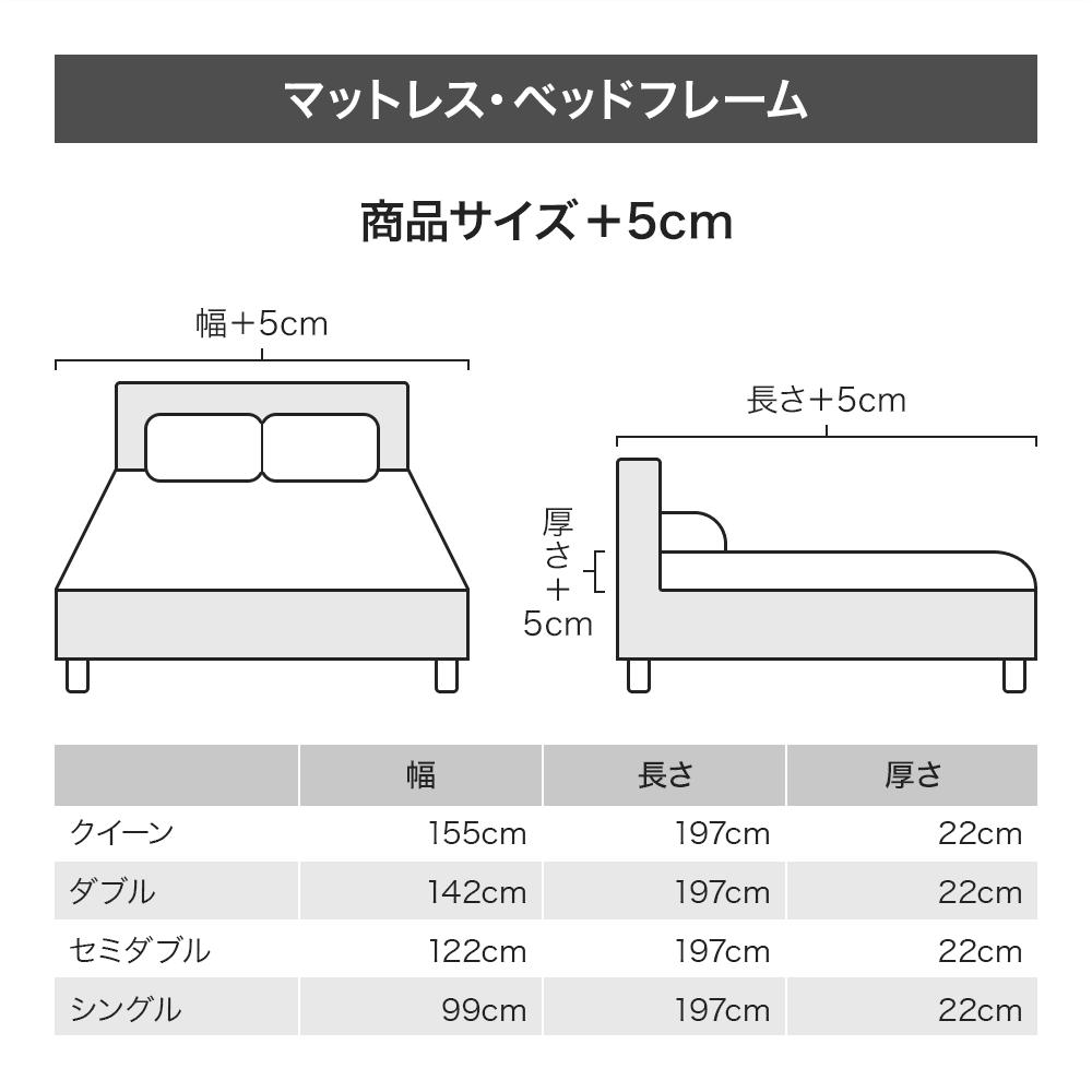 マットレス・ベッドフレームの梱包サイズの目安