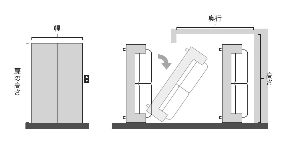 エレベーターのサイズを確認
