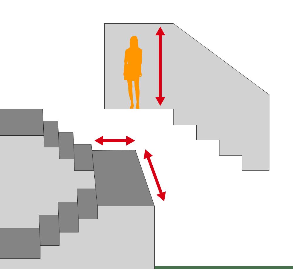 階段の幅・天井高さ、踊り場の幅・天井高さを確認