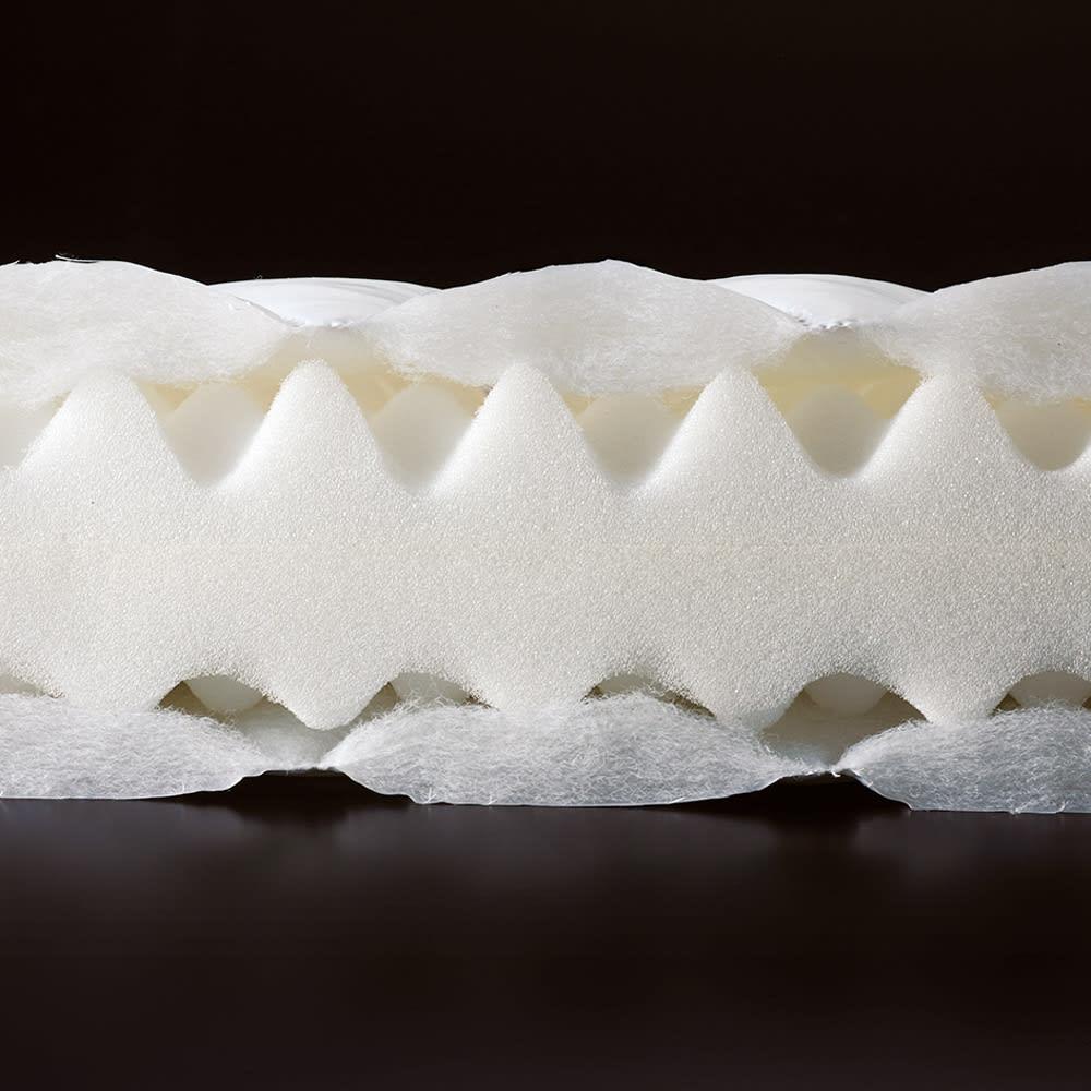 ミクロガード(R)プレミアム布団シリーズ お得な2枚合わせ掛け布団+敷布団 シングル3点セット ノンキルト敷布団 キルトの針穴がないノンキルト敷布団。清潔感に加えて、寝心地もしっかり。快適です。 両面プロファイル加工の中芯