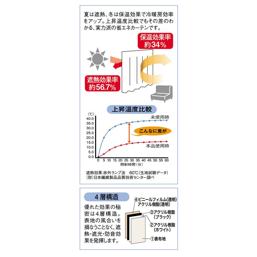 多サイズ展開・1級遮光省エネ遮熱カーテン(イージーオーダー)(1枚) 温度比較グラフでもしっかり差の出る実力派!
