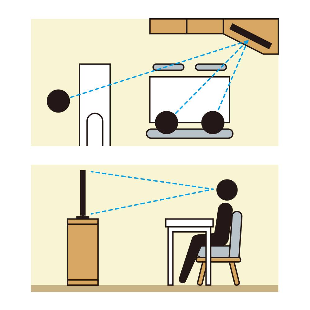 ソファダイニングから見やすいリビングボードシリーズ テレビ台 右コーナー用 【テレビが見やすい高さ設計】ダイニングソファに座ってテレビを見やすい、通常よりややハイタイプの70cm。キッチンで立ち作業しながらでも見やすい高さです。