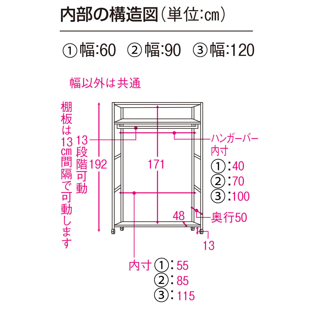 【総耐荷重約50kgで頑丈なつくり】 キャスター付き天然木ハンガーラック 幅120cm 【内部の構造図】