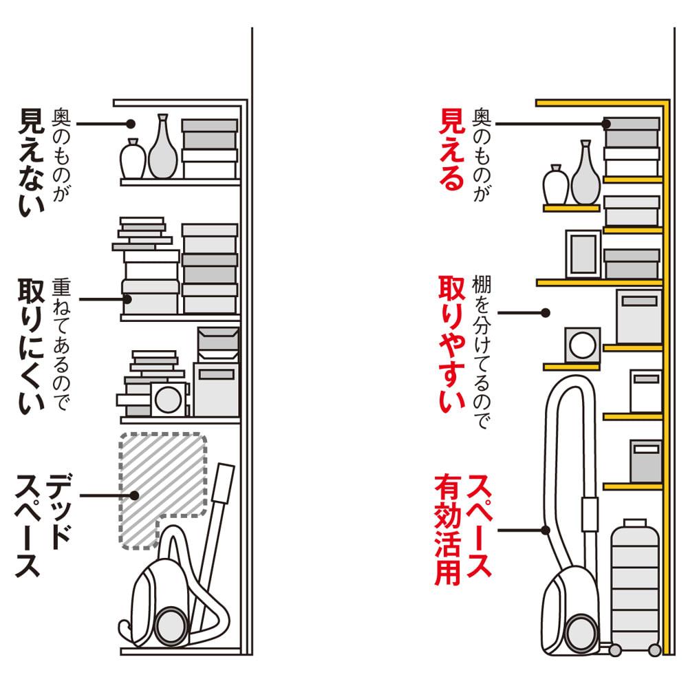 日用品もしまえる頑丈段違い書棚上置き(幅60cm) 前後段違いの棚板が1cmピッチで高さ調節でき、効率的に大量収納。底板がないので、棚板を外せば大きなものも床置き収納できます。また、掃除機を立てて収納したいというお客さまの声から、本体の固定棚位置を床上119cmに。幅80cmタイプは中央の補強柱で強度も高めています。