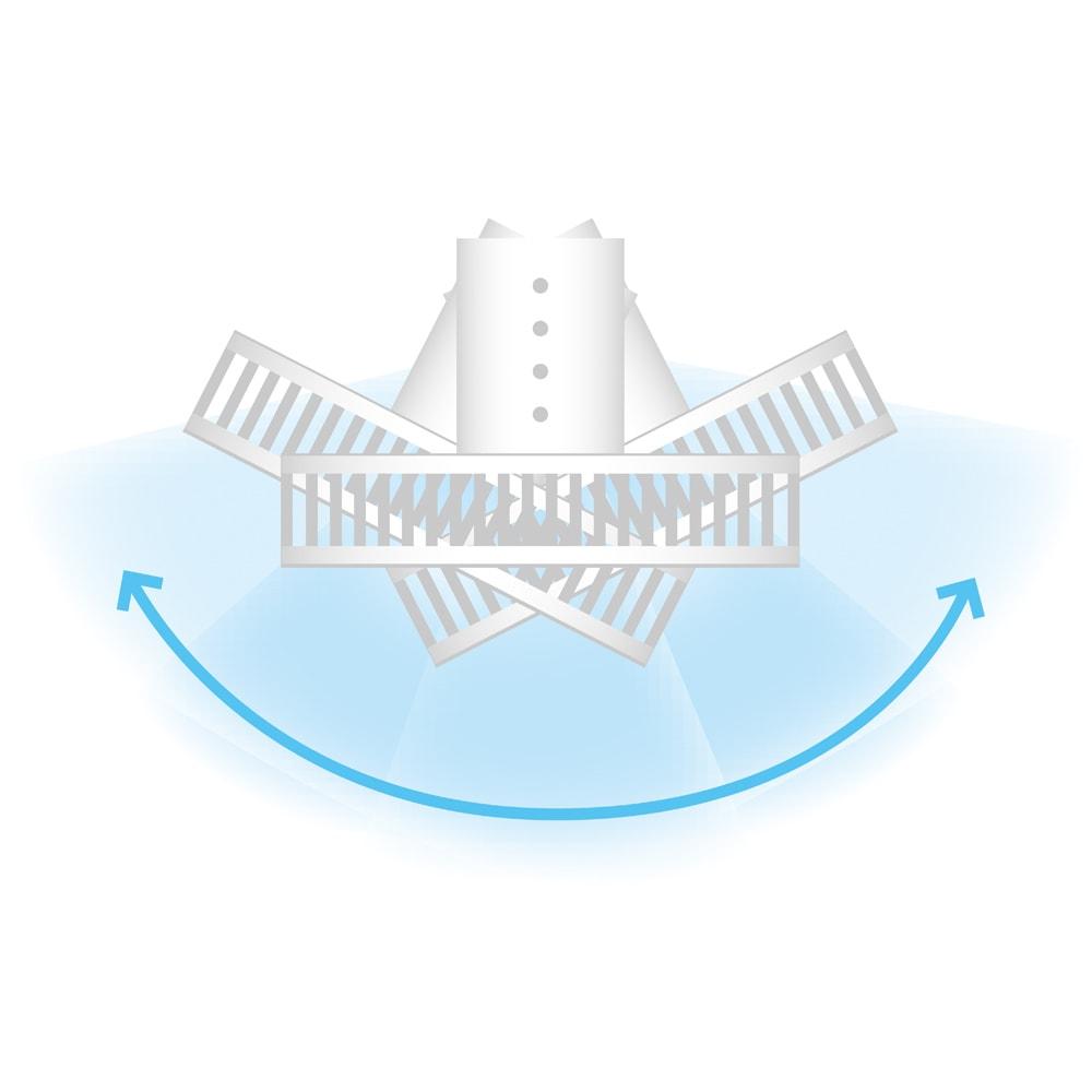 BALMUDA/バルミューダ ザ・グリーンファン 限定カラー「シャンパンゴールド」(収納袋付き) 部屋の広さや目的に合わせ、左右自動首振りの角度を最大150度内でお好みで調整できるようになりました。電源オフにすると自動で正面に戻る機能も追加。