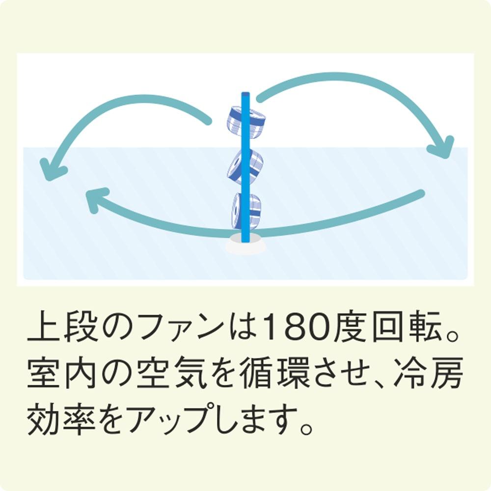 自動首振り機能付き 3連マルチファン エアコンと併用して室温ムラを解消