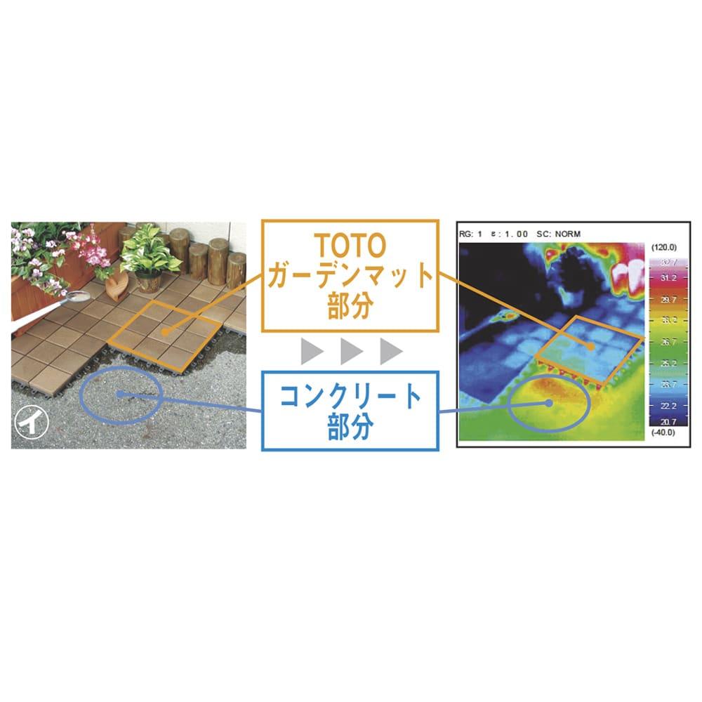 打ち水効果で涼を呼び込む TOTO 保水タイプ ガーデンマット 10枚組(MTシリーズ) 【コンクリート床との床面温度比較 サーモグラフィ】