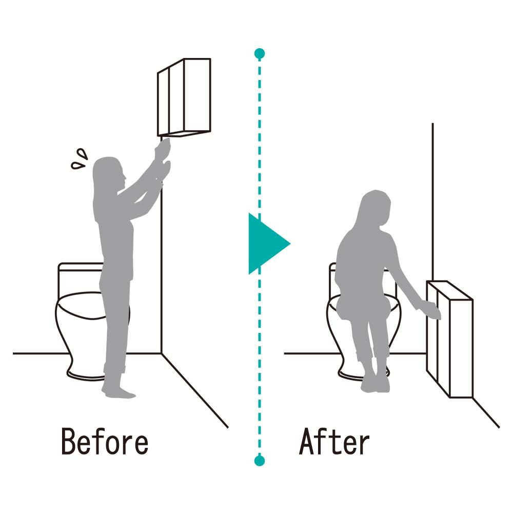 トイレ収納庫 引き戸タイプ 幅60cm・5段 低い位置に収納をまとめると取り出しがラクに 高さのある収納ではペーパーの入れ替えもひと苦労。この収納庫ならサッと補充できます。