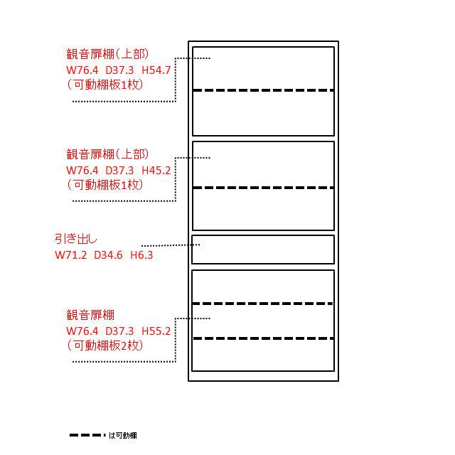 クリーンボディダイニングシリーズ 省スペース奥行食器棚 カップボード幅80cm [パモウナYC-S800K] 内寸図(単位:cm)