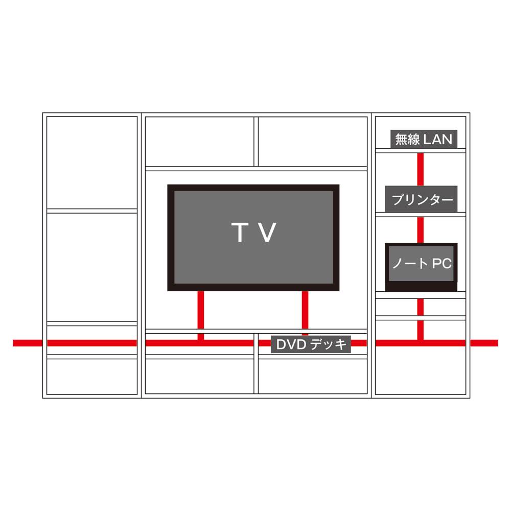 毎日の使いやすさを考えた収納システム テレビ台ロータイプ 幅120cm 商品設置後の配線が可能。すべての本体の両側面にある配線用コード穴により、商品設置後ゆっくりとテレビやパソコン類の配線をしていただけます。