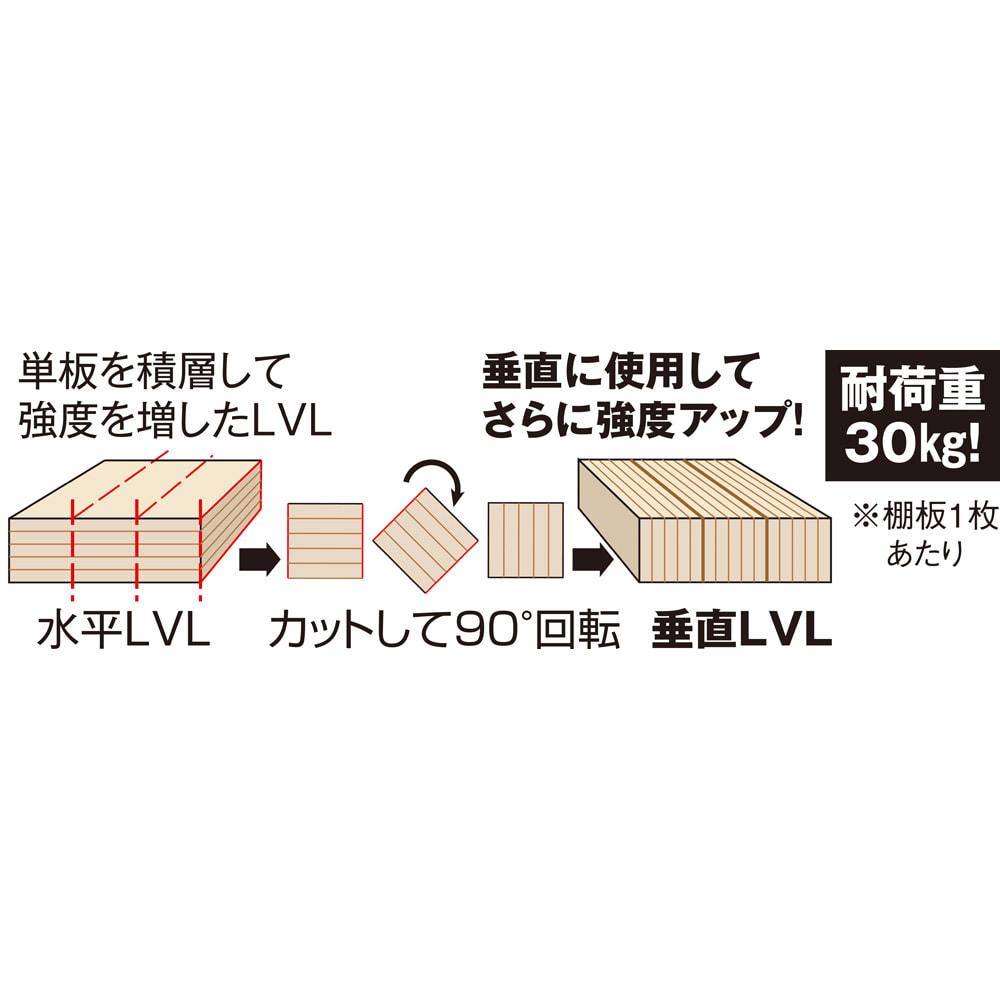 天井突っ張り式がっちりすっきり壁面本棚 奥行30cmタイプ 1cm単位高さオーダー 幅120cm・高さ207~259cm 棚板には木材を平行に積層した芯材を、曲げに強い縦並びに使用したLVLという素材を用いています。