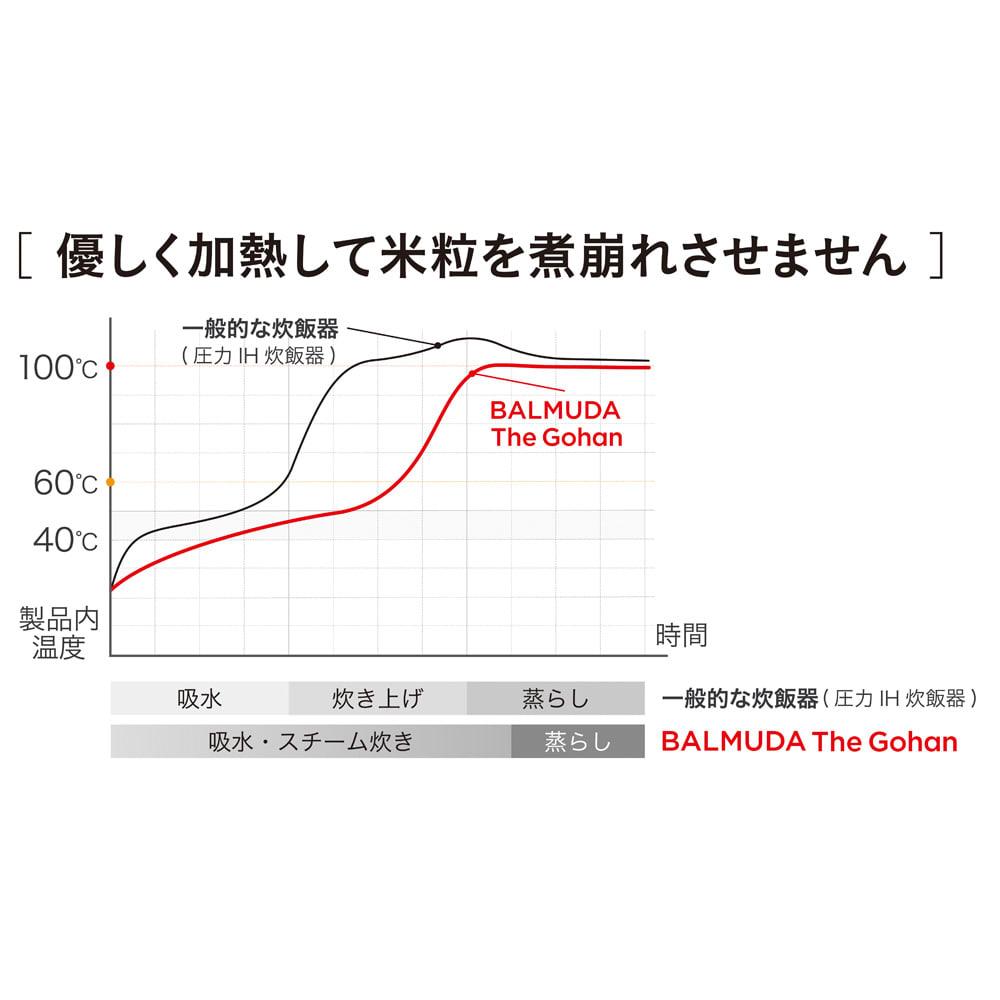 【送料無料】BALMUDA The Gohan バルミューダ ザ・ゴハン 炊飯器