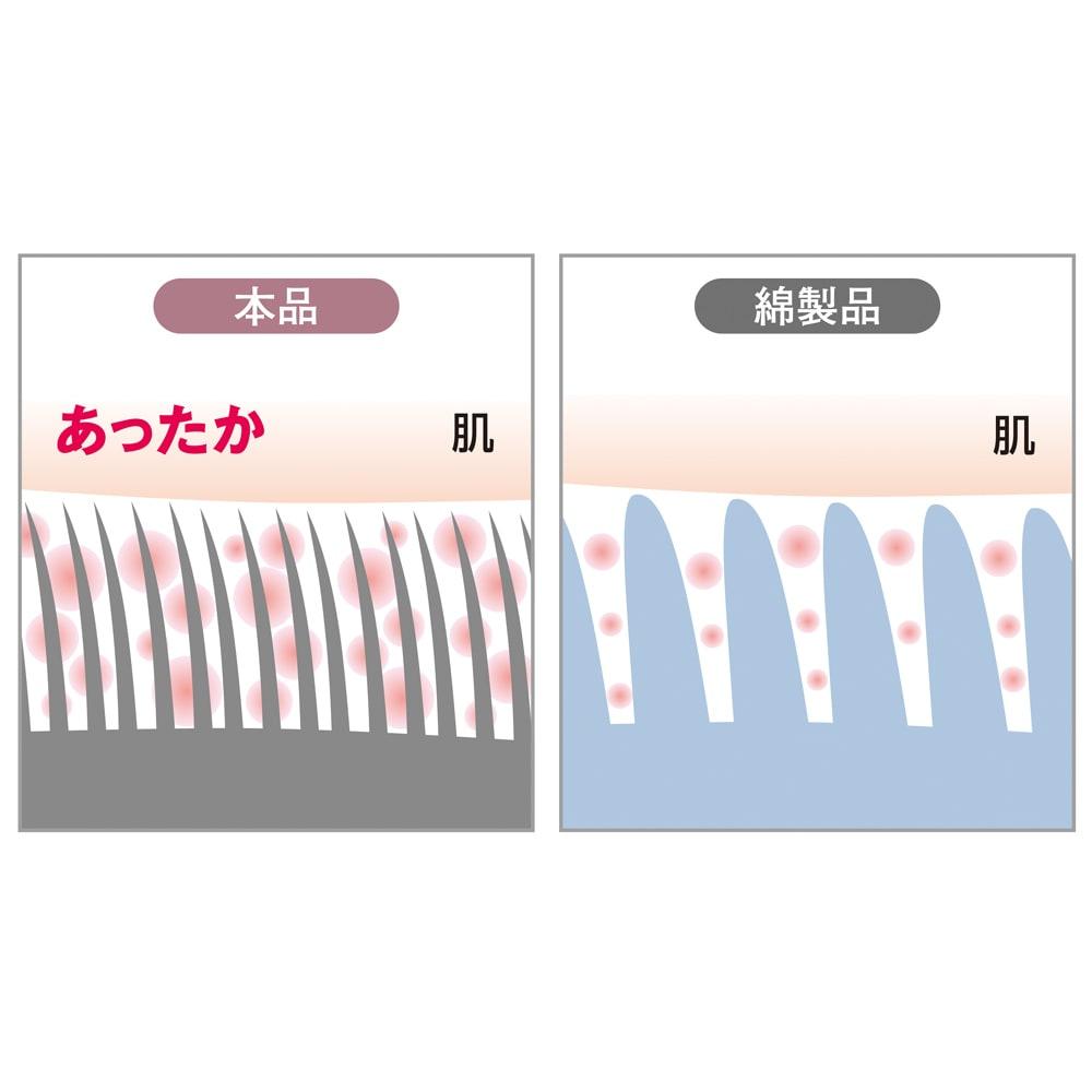 シアバター加工マイクロファイバー 枕カバー2枚組 繊維が細く密度が濃いマイクロファイバー素材だから、丈夫で格別の暖かさ。