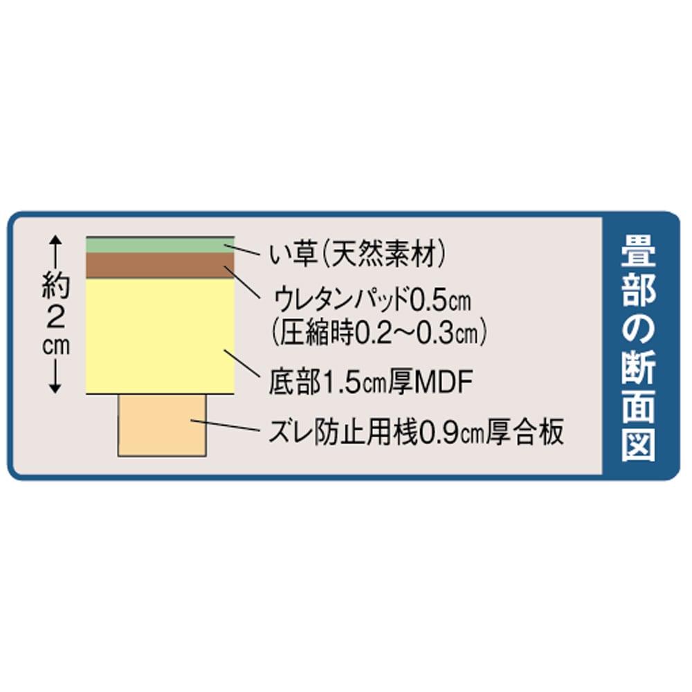 ユニット畳シリーズ 1畳引出し付き 高さ31cm 畳部の断面図