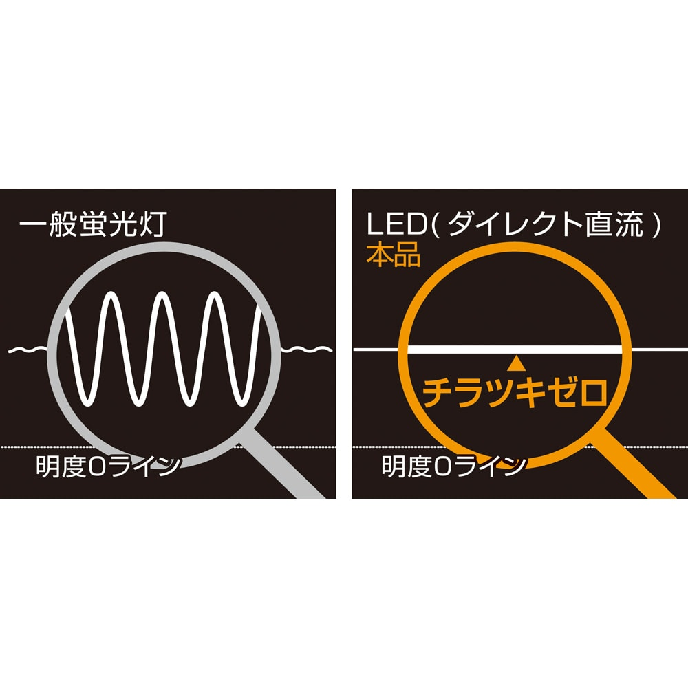 PETIT EXARM NOEL(プチエグザームノエル) LED デスクライト 手元をしっかり照らす高性能LED 約20年(40000時間※)の長寿命で、明るさはJIS推奨の約2.5倍。チラツキがなく、人体に有害とされる紫外線と電磁波も含みません。 ※メーカー調べ