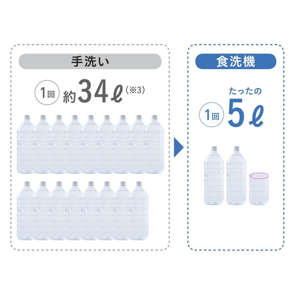 【ディノス先行販売】水栓工事のいらない食器洗浄乾燥機 販路限定カラー 実はとってもおトクです!水は約1/7に節水。ガス給湯器を使い手洗いした場合と比べて年間約5500円(※2)の節約ができます。