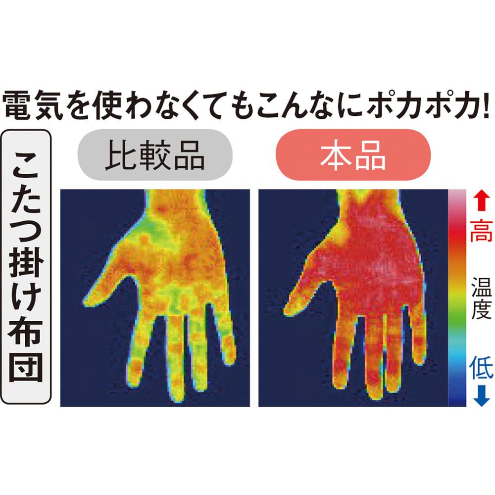 ヒートループDX(R)こたつ掛け布団 ※こたつ掛け布団…手の上にミニチュアサイズの試料を2分間かけて、外した直後の手のひらの温度を測定。(比較品は綿生地のこたつ掛け布団)※室温23±2℃環境下にて測定。※メーカー調べ