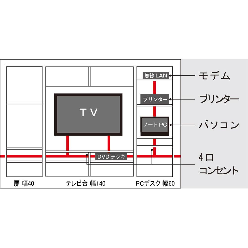 【パモウナ社製】毎日の使いやすさを考えた収納システム パソコンデスク幅60cm 商品設置後の配線が可能 すべての本体の両側面にある配線用コード穴により、商品設置後ゆっくりとテレビやパソコン類の配線をしていただけます。