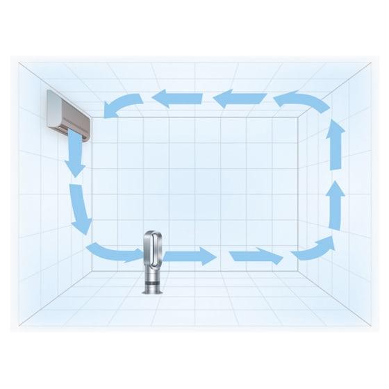 dyson/ダイソン hot&cool(暖房&扇風機) AM09 【効率的な空気循環】 エアコンと同時に使う事で、冷風や温風を部屋中に素早く循環させます。