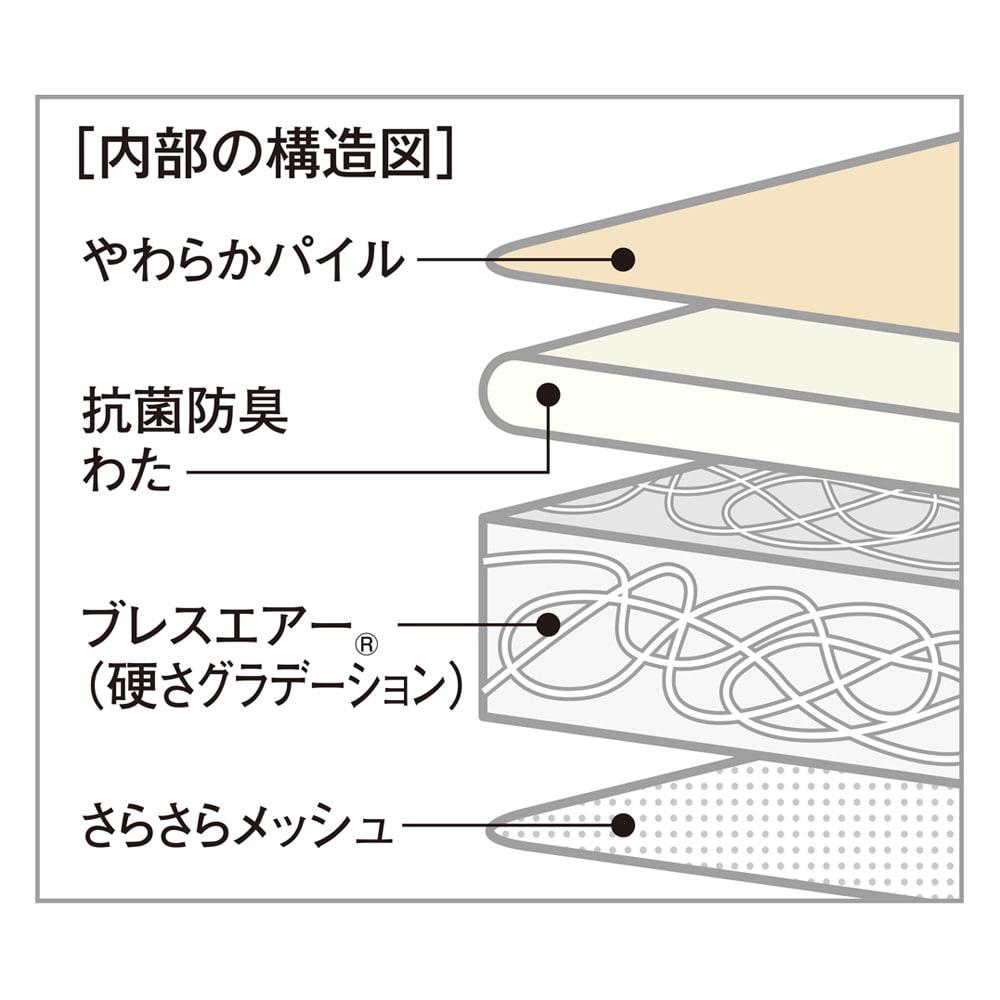 朝が違う。敷布団の決定版!東洋紡ブレスエアー(R)敷布団 ネオ シリーズ 吸湿発熱パッド付き敷布団 高反発スプリングで寝返りスムーズ ほどよい反発力で体圧をバランスよく分散。バネのような特殊スプリング構造で、体が沈み込まず寝返りがスムーズ。身体を自然に動かせるので睡眠中の筋肉への負担が少なく、すっきりとした目覚めにつながります。