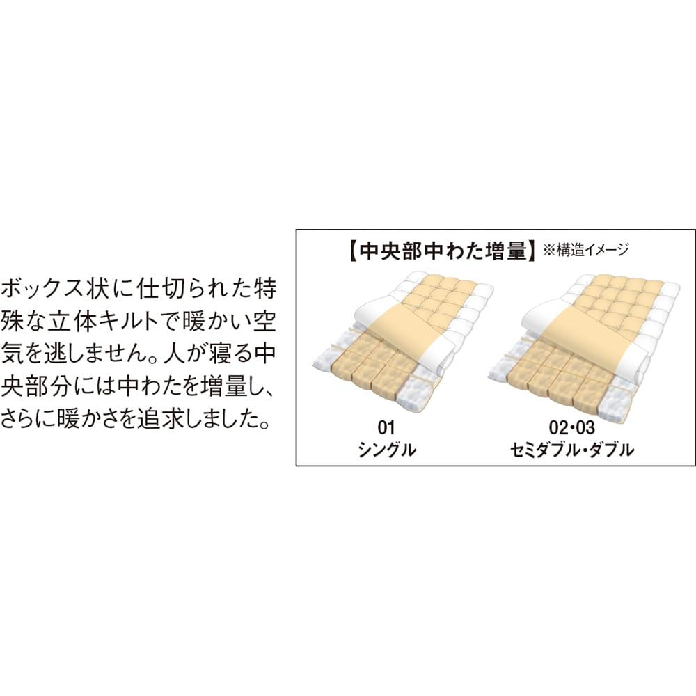 Afitお得なセット掛け敷き枕セットシングル(敷布団) 掛け布団の中わたで使用しているダンミックスの5逸 1逸「保温・調湿」