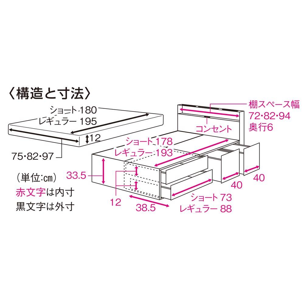 国産マットレス付き棚無し省スペースベッド(ショート/レギュラー) 詳細サイズ