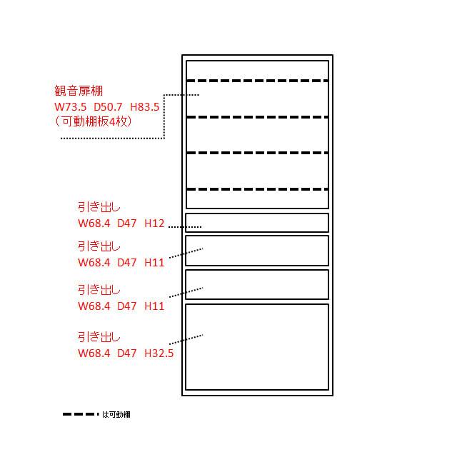 大型レンジがスッキリ隠せるダイニングボードシリーズ 食器棚・幅77.5cm 内寸図(単位:cm)