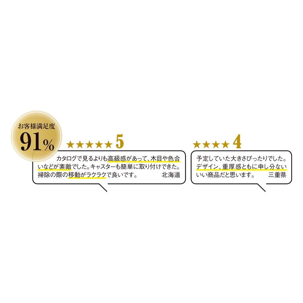 【ローチェスト】アルダー天然木ユニットボード キャスター付きキャビネット収納 幅90.5cm