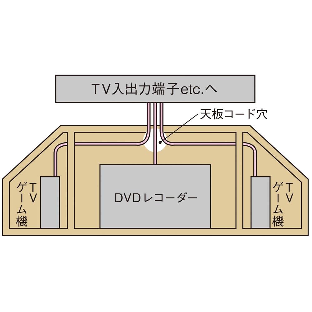 隠しキャスター付き天然木格子コーナーテレビ台幅120cm(隠しキャスター付き) 内部にコードが通せるコード穴があり左右のゲーム機などへの配線が容易です。