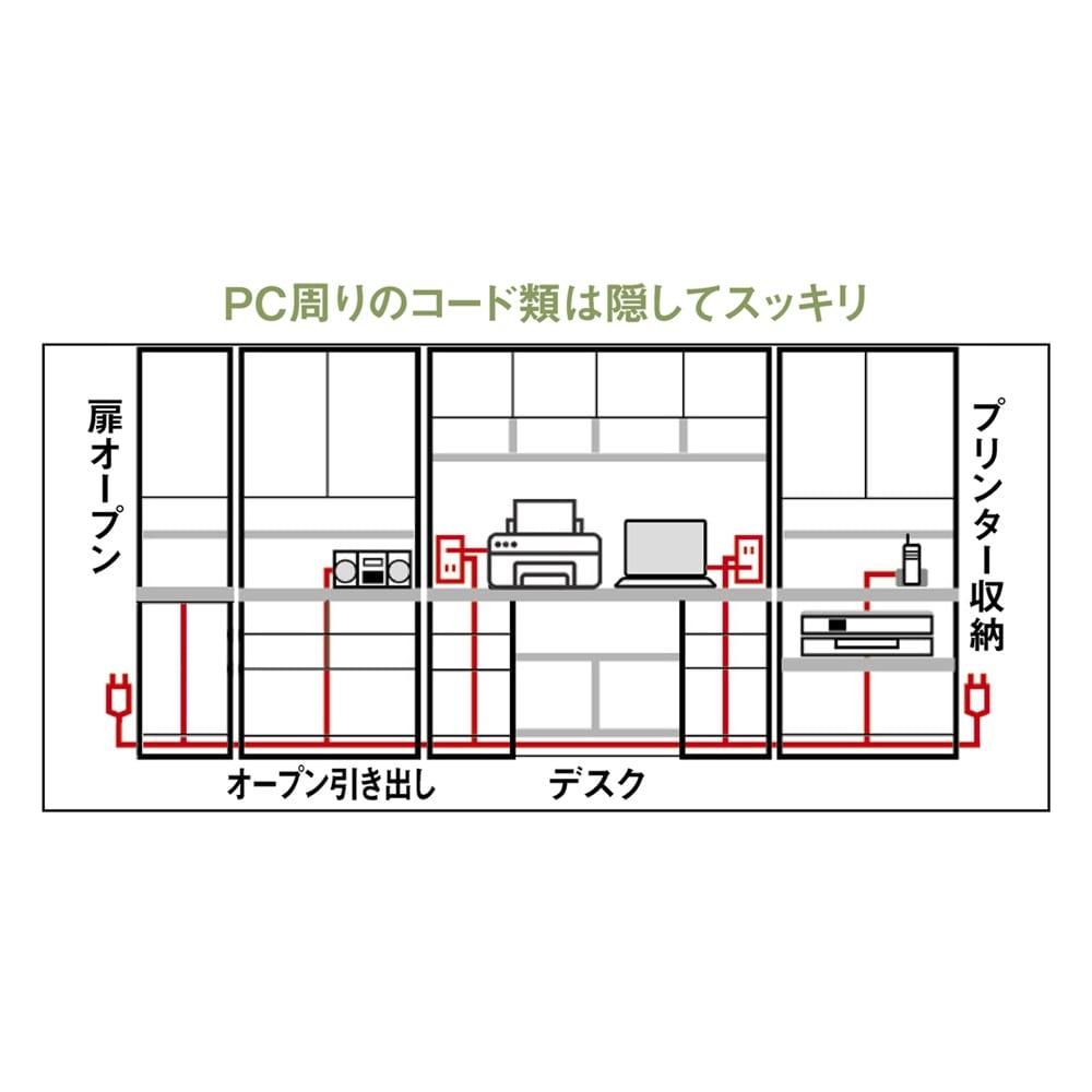 書斎壁面収納シリーズ デスク 左引き出し コード類はタテ・ヨコ自在に内部を通せる構造。外側から見えず、設置後の配線も簡単。