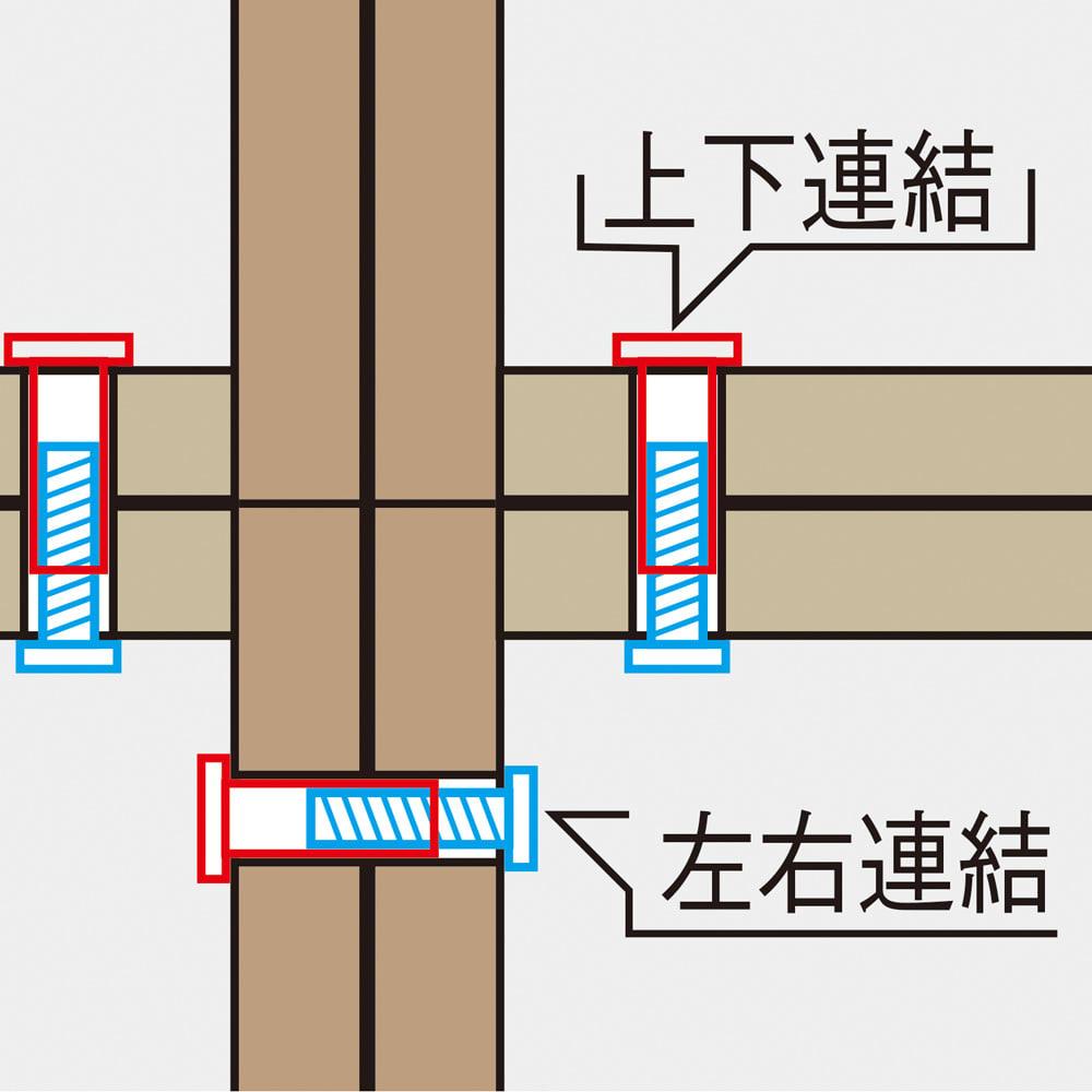 【日本製】シンプルスタイルワードローブ タワーチェスト幅57.5cm奥行56cmタイプ シリーズ商品同士の左右連結、上置きとの上下連結はネジでしっかりと固定できる設計です。