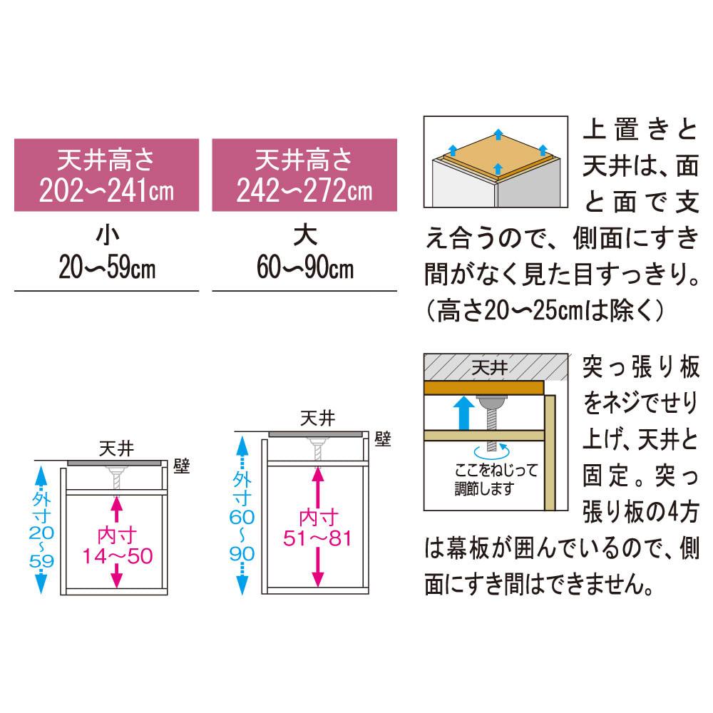【日本製】シンプルスタイルワードローブ上置き(高さ1cm単位オーダー) 幅77.5cm 奥行26cmタイプ(梁よけ対応) 【商品の仕様説明】画像左は外寸・内寸サイズ、右は突っ張り部分の説明です。1cm単位でオーダー可能です。