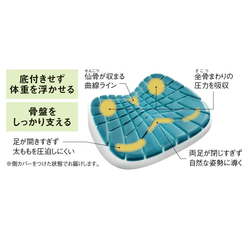 テクノジェル 2点セット(シートクッション&ランバーサポート) [シートクッション] 長時間の座り姿勢を筋肉を補うようにサポート