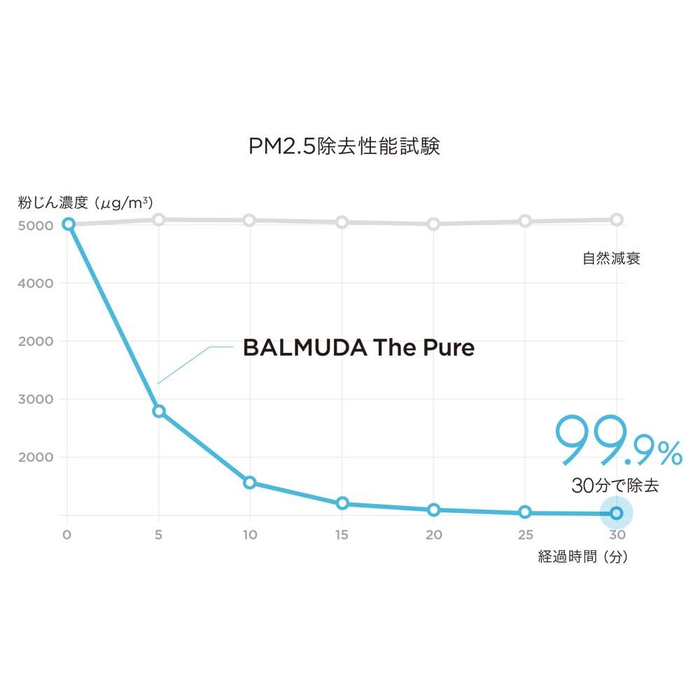 【送料無料】BALMUDA The Pure/バルミューダ ザ ピュア 空気清浄機