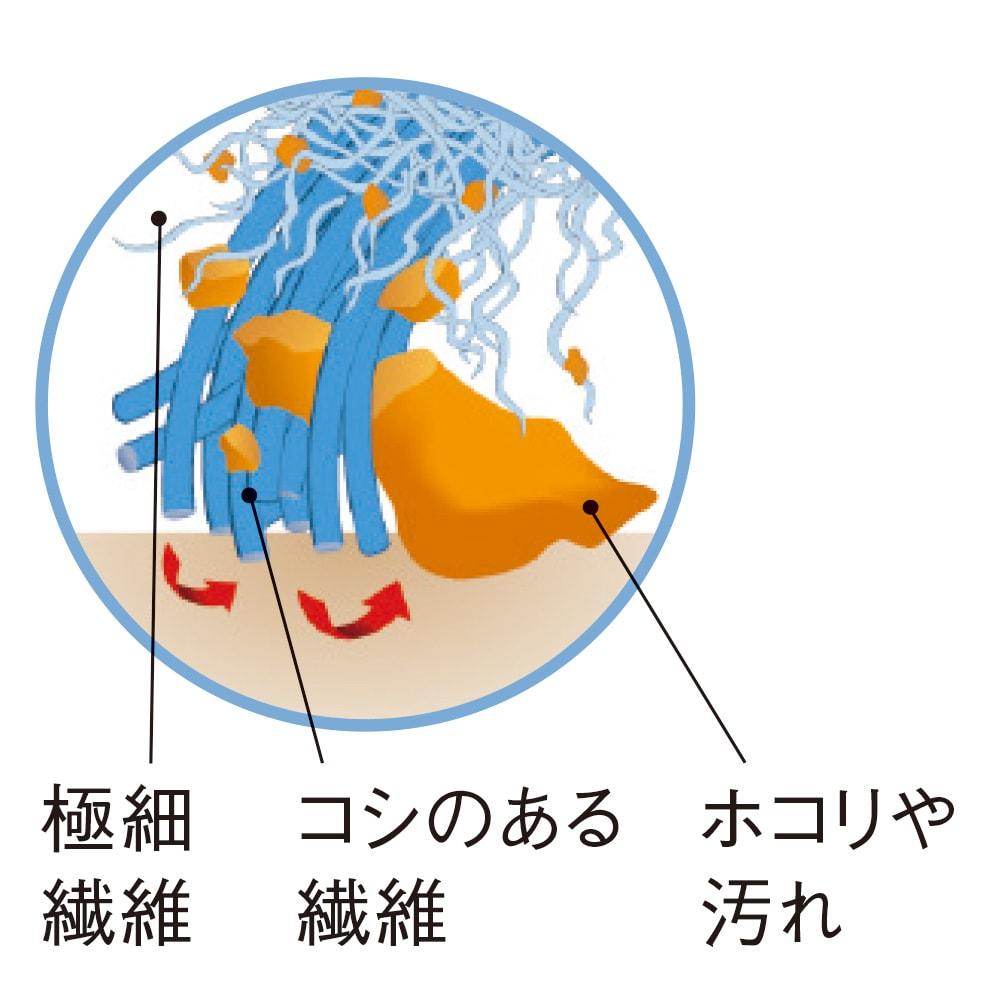 コードレス回転モップクリーナーNEO+(プラス)