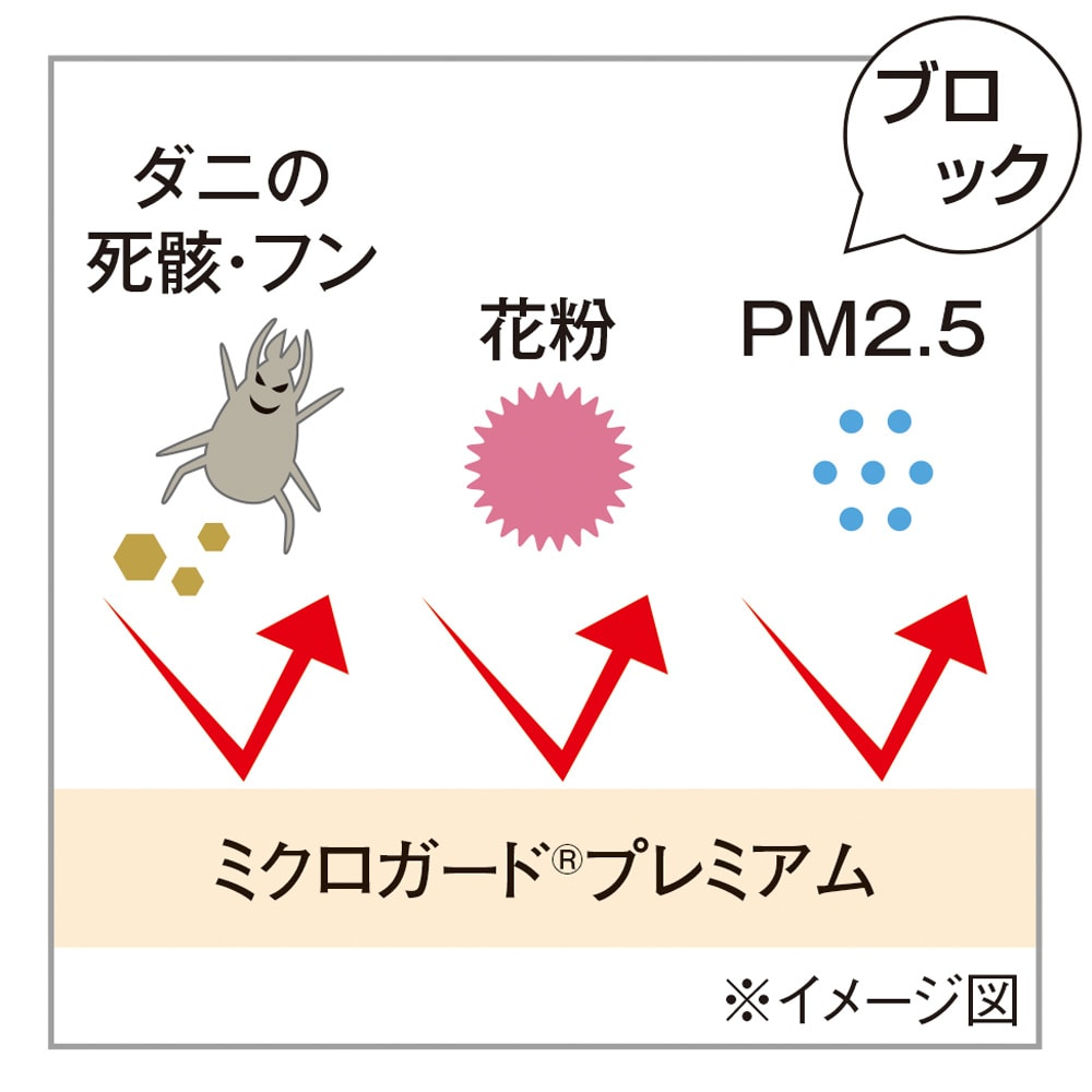 ミクロガード(R)プレミアムシーツ&カバーシリーズ 枕カバー(1枚) ダニはもちろん、さらに微細な不快物質までブロックします。