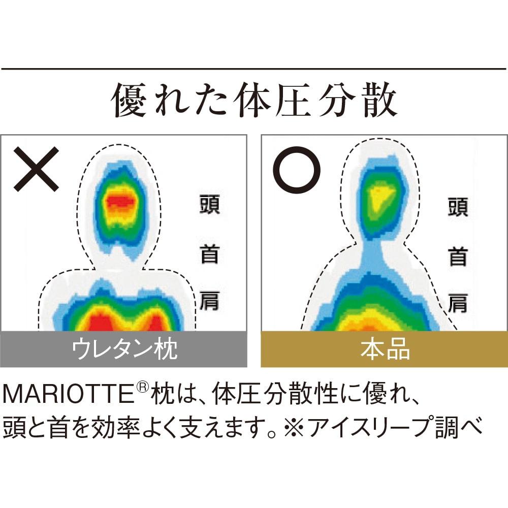 MARIOTTE(R)プロ8人が熟睡を追求した枕3 普通判