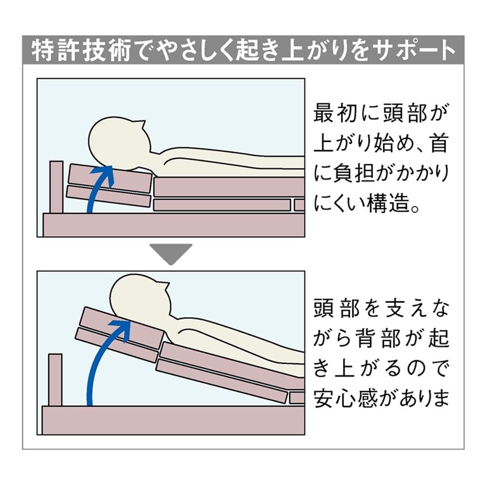 継ぎ目のないマットレスの折りたたみ電動リクライニングベッド ブレスエアー入り カバー付き スムーズな起き上がりを優しくサポートします