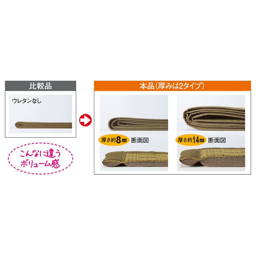 ふっくらい草ラグ(ふっくら約14mm) 厚みは約8mmリと約14mmの2種類