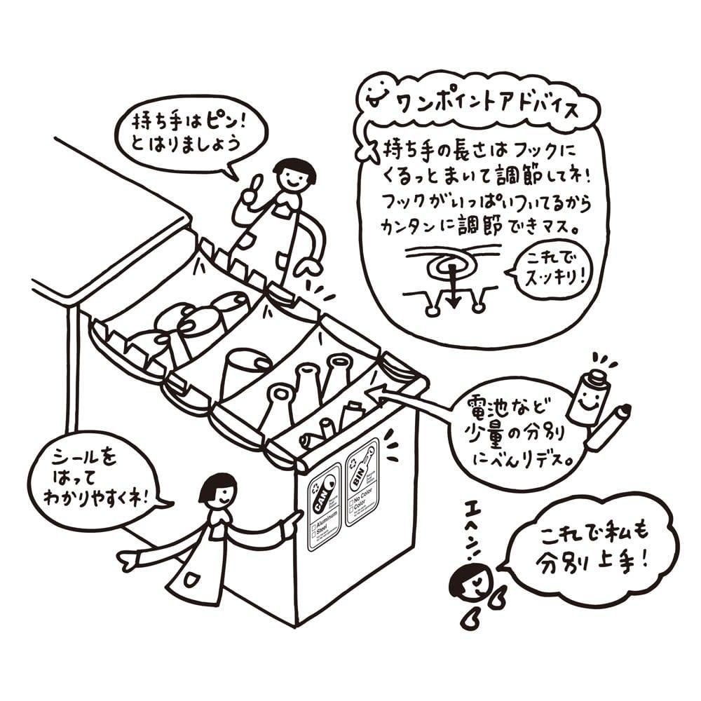 ステンレス天板 分別スウィングステーション(ダストボックス) 3段