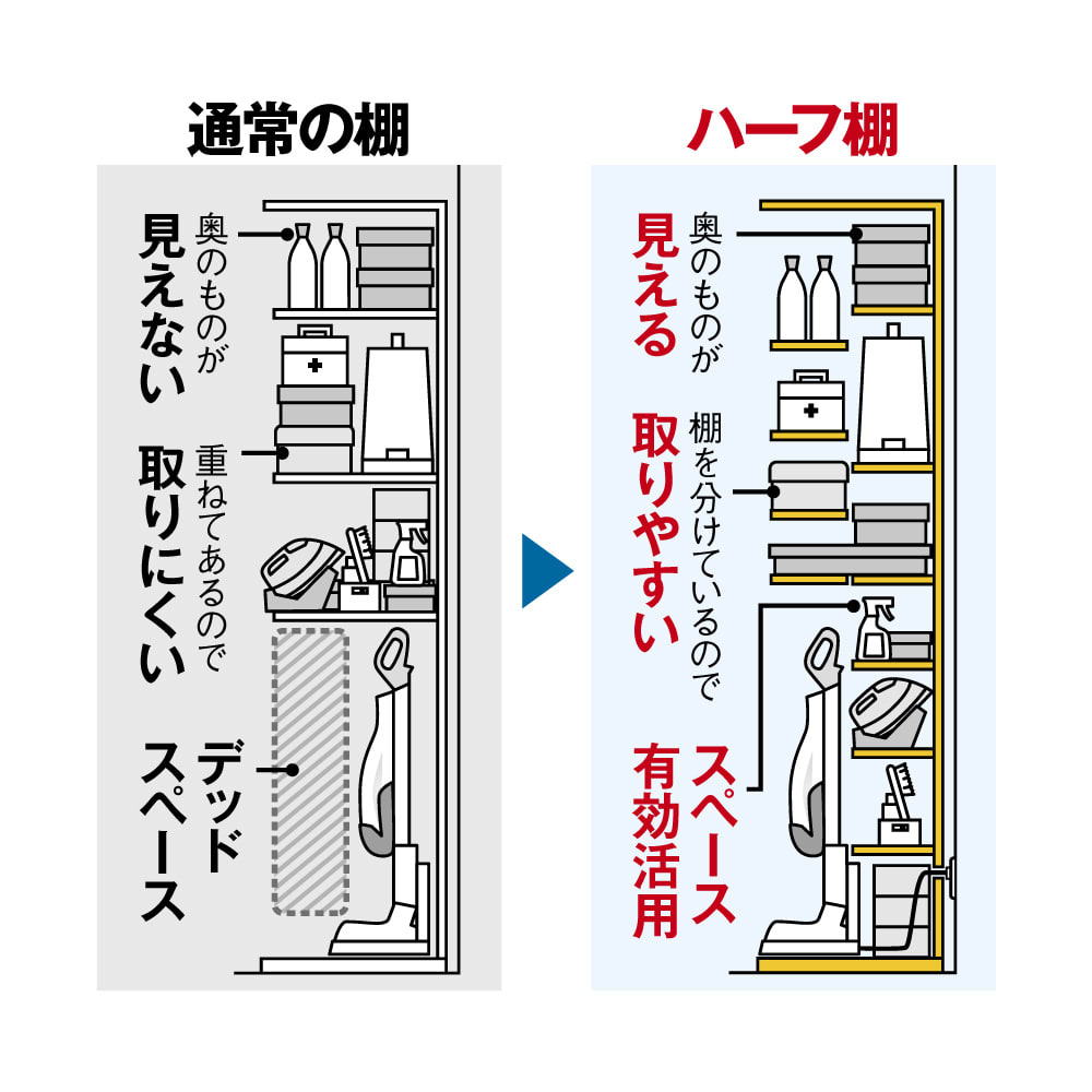組立不要 光沢仕上げ たっぷりハウスキーピング収納庫 幅45cm・奥行55cm 段違いハーフ棚は棚の位置を細かく調整して自分仕様の収納庫を作ることができます。
