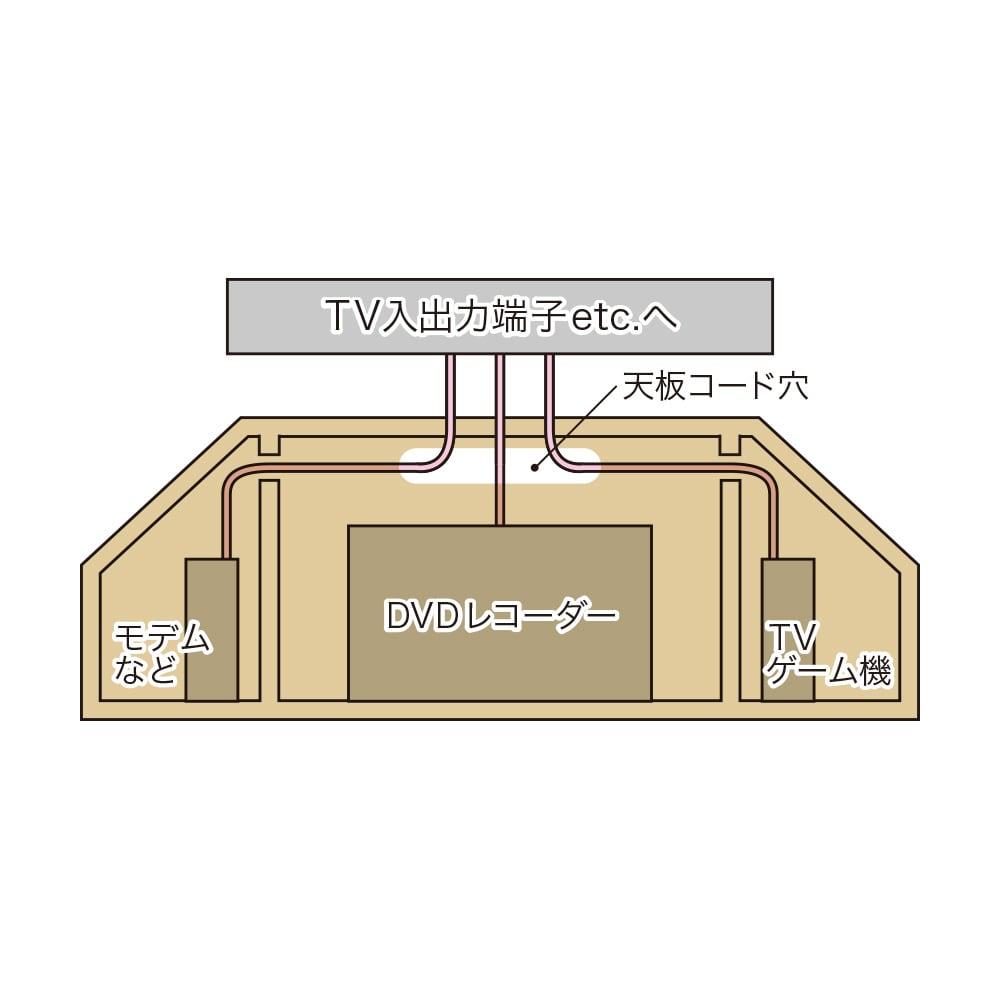 天然木調お掃除がしやすいコーナーテレビ台・テレビボード ハイタイプ 幅120cm 【配線のしやすさにこだわった設計】内部にコードを通せるスペースがあり、左右収納部のゲーム機などへの配線にも配慮。