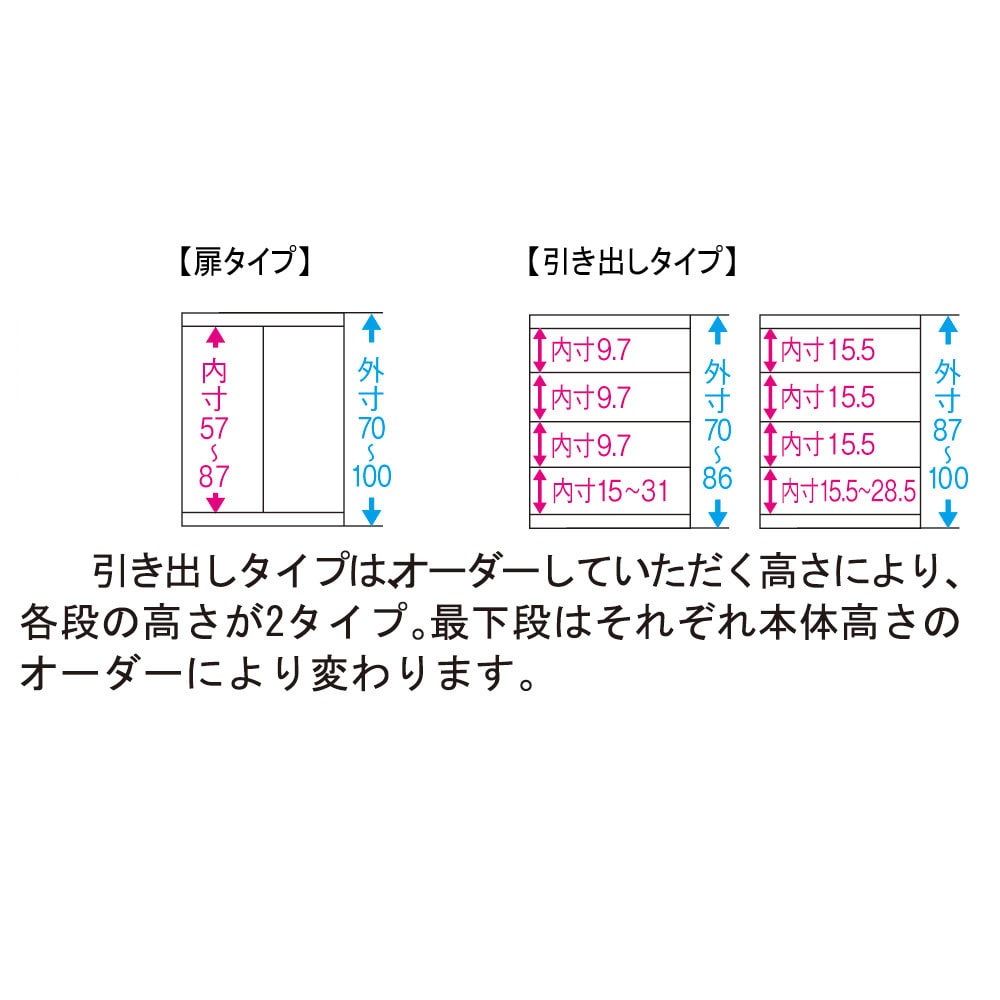 【日本製】壁面や窓下にぴったり収まる高さオーダー対応収納庫 左コーナー用扉幅75奥行25cm 1cm単位でオーダーOK! 高さ70~100cmの範囲で、高さ1cm単位でオーダー承ります。