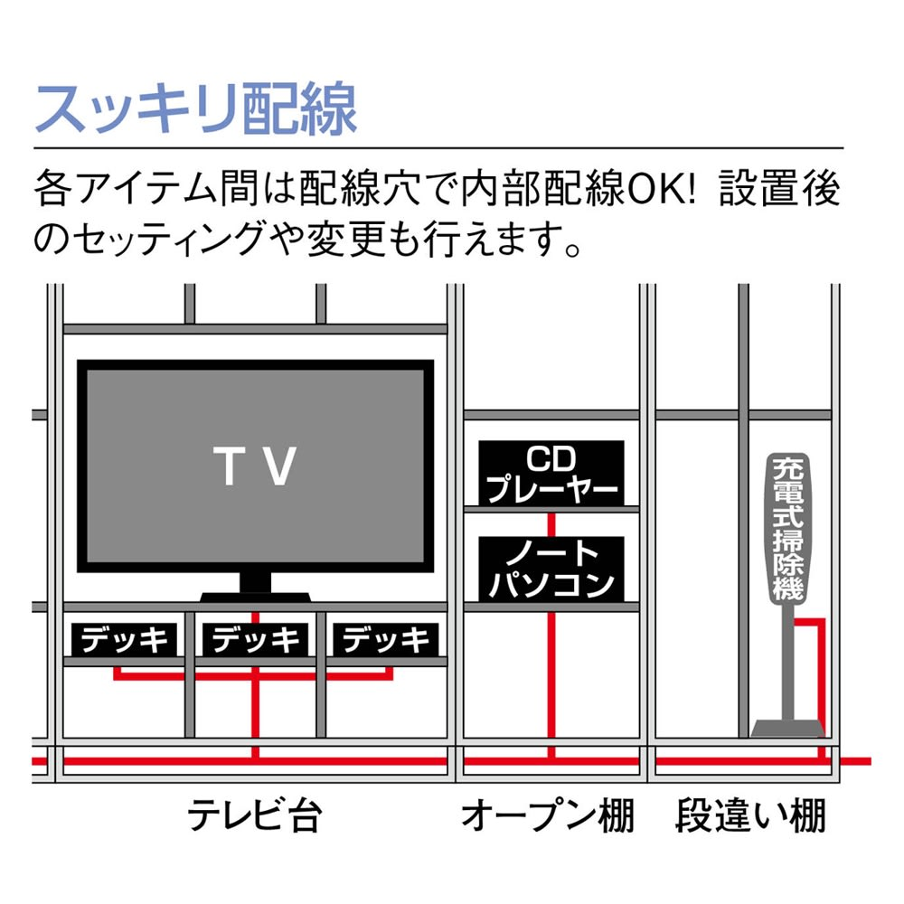奥行34cm薄型なのに収納すっきり!スマート壁面収納シリーズ 収納庫 段違い棚タイプ 幅40cm 【オススメ3】スッキリまとまる配線!各アイテム同士は配線穴を通して内部で配線ができ、側面から外部のコンセント電源に繋げられます。