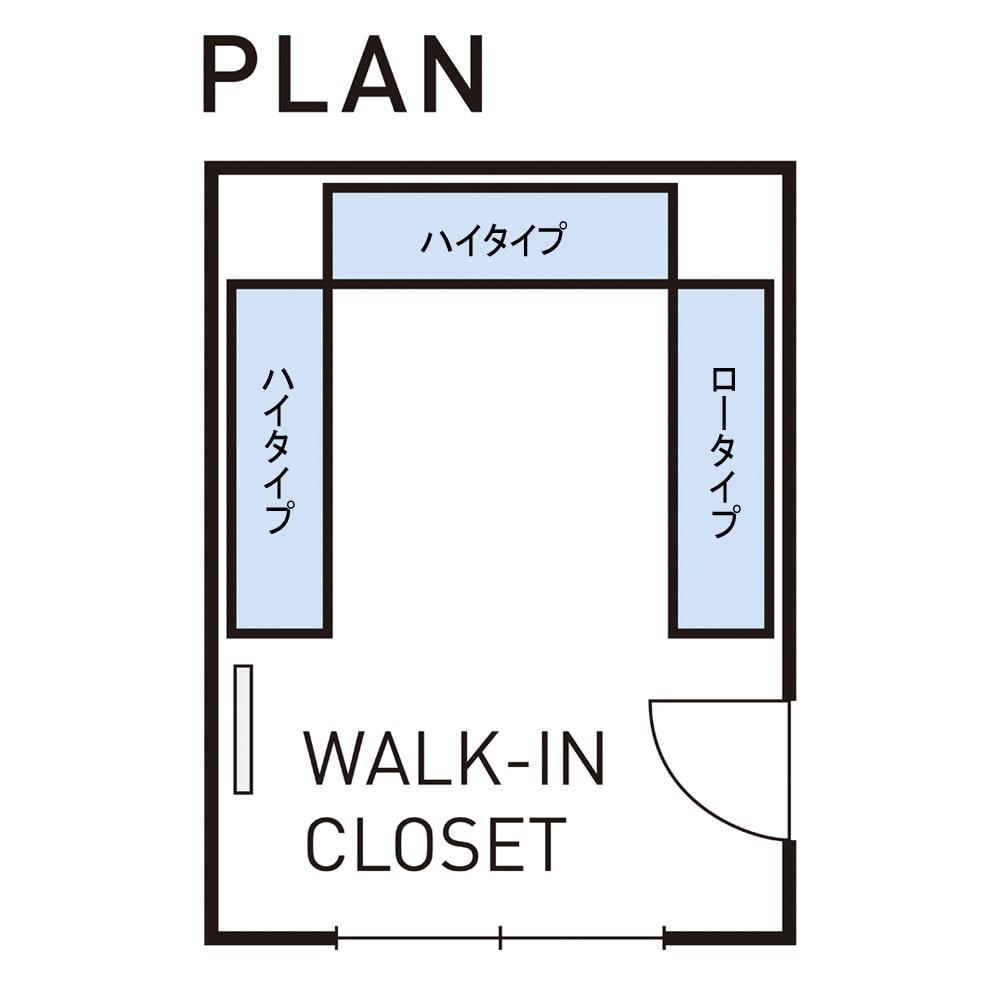 ウォークイン突っ張りハンガー 幅111~200cm・ロータイプ(高さ185~245cm)・カーテンなし (Step 2) お部屋に合わせてクローゼットの配置を決めれば…