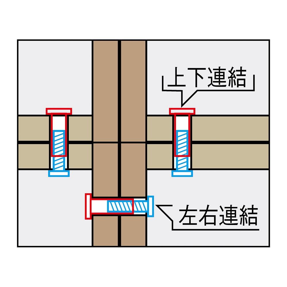 天然木調スタイルミラーワードローブ ハンガー引き出し2杯 幅80cm 連結部分はボルトで固定しており、設置ズレを防止できます。