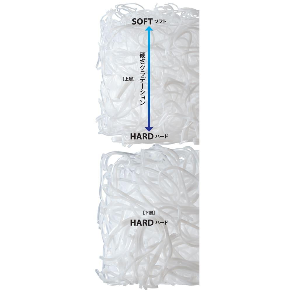 吸湿発熱パッド付き敷布団 東洋紡ブレスエアー(R)NEW デラックスシリーズ 2層構造が生み出す、圧倒的なサポート性