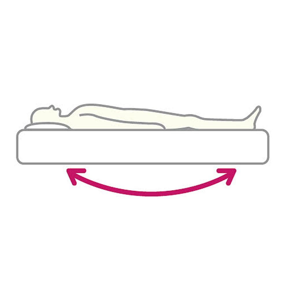 上質な眠りへと誘うブレスエアー(R)リュクス マットレス 集中的にマットレスにかかる負担を減らすために、定期的に上下・表裏など向きを変えてご使用いただくことをおススメします。