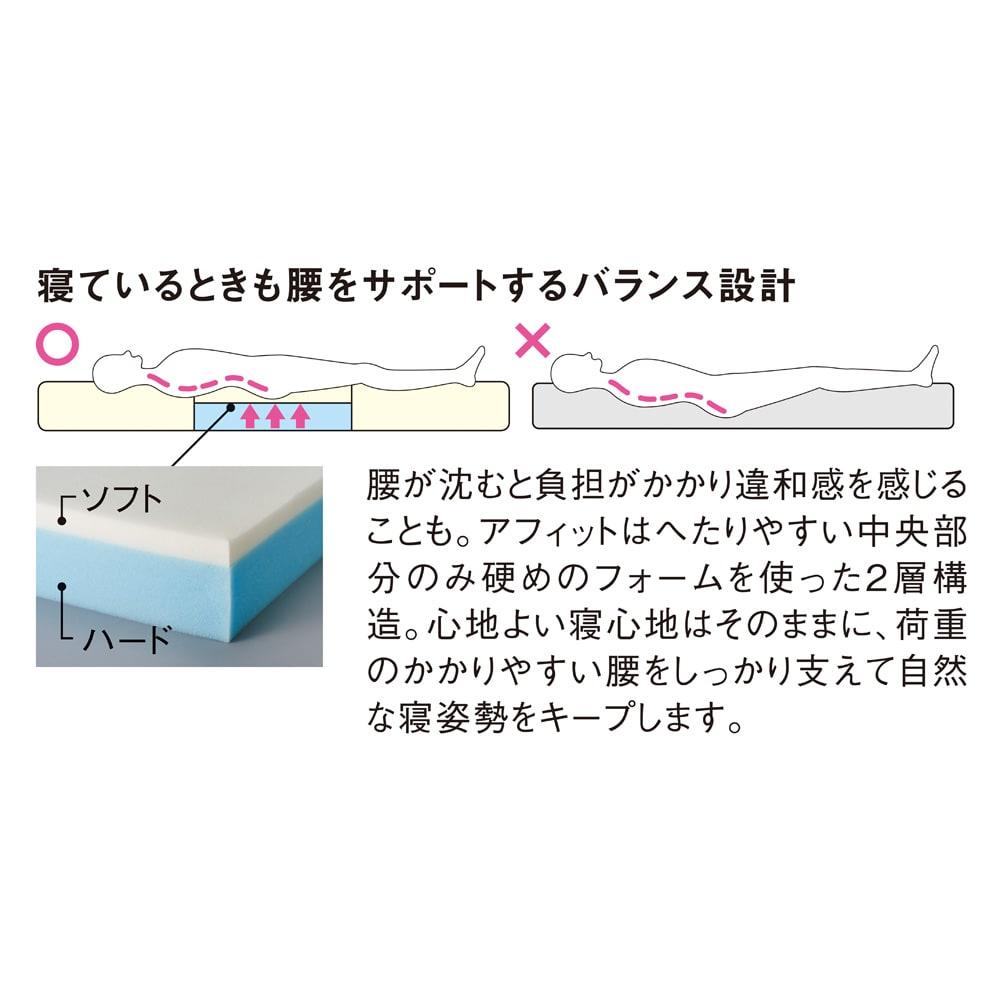 Afitマットレスシリーズ 3つ折りマットレス 立てかけておくだけで湿気を放出。ジメジメ対策やカビ予防に。 ※サイズによっては自立しないので、立てかけてください。