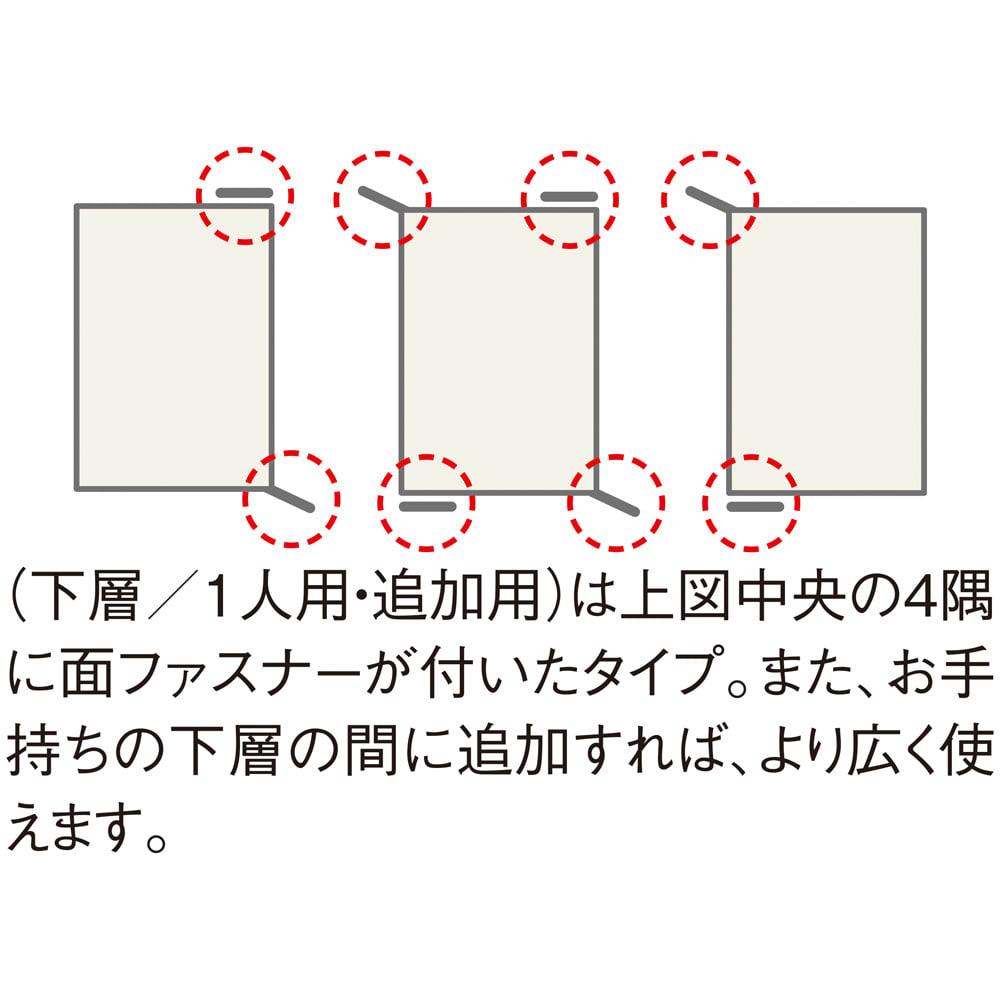 抗菌コンパクト&ワイド ファミリー布団 ベーシック 幅160cm(2人用)(上層パッド+下層マットセット) 追加でさらに幅を広げることができます!